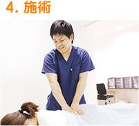 津市すずき接骨院の施術